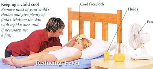 Reducing fever